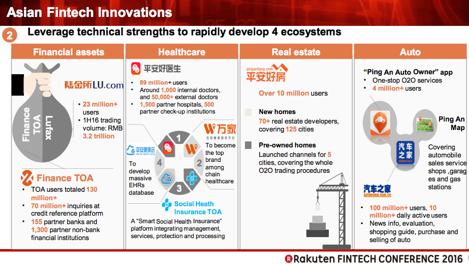 China's Ping An Launches $1 Billion Fintech & Healthcare Fund