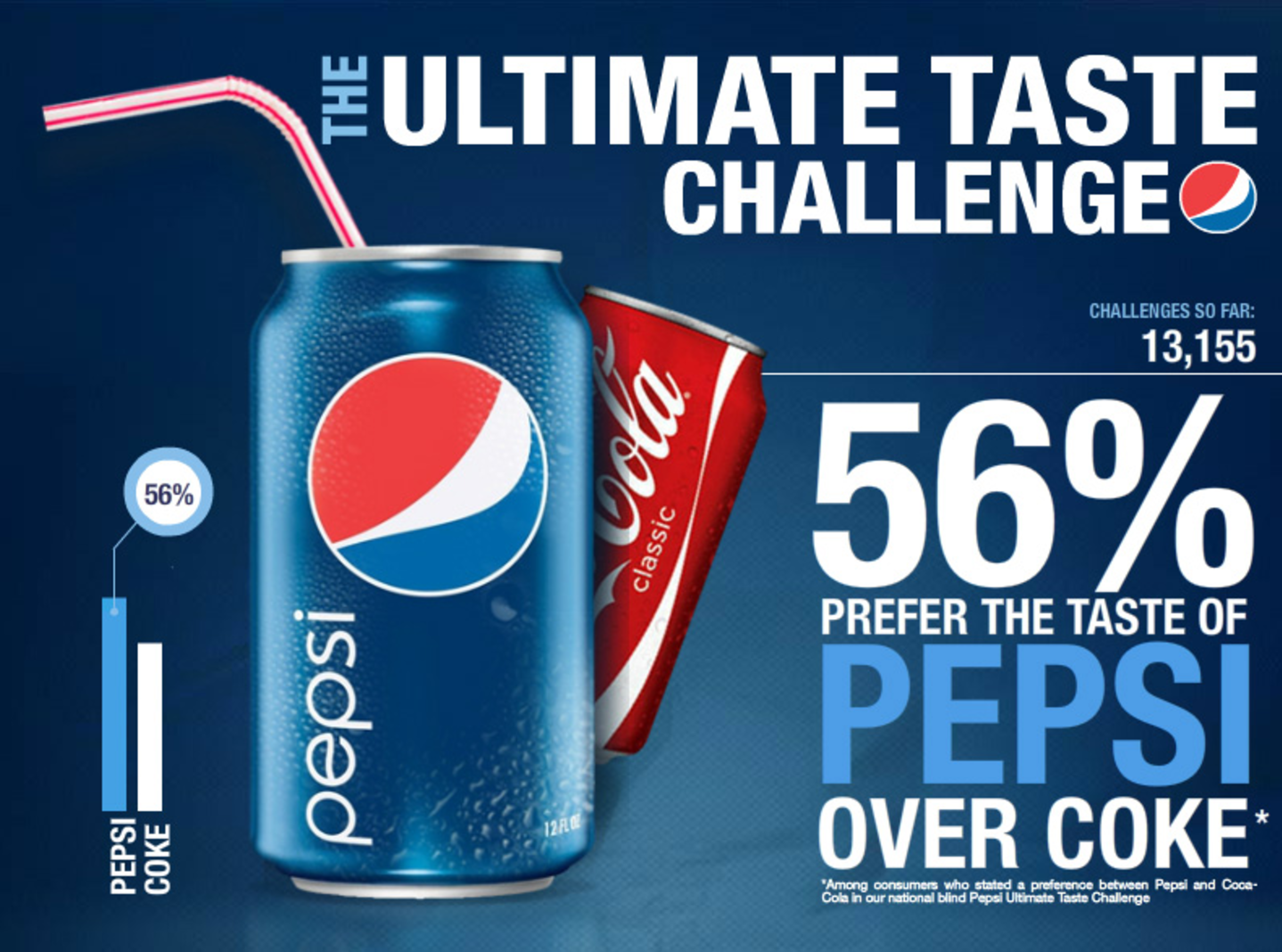 Life And Health After Apple And Pepsi