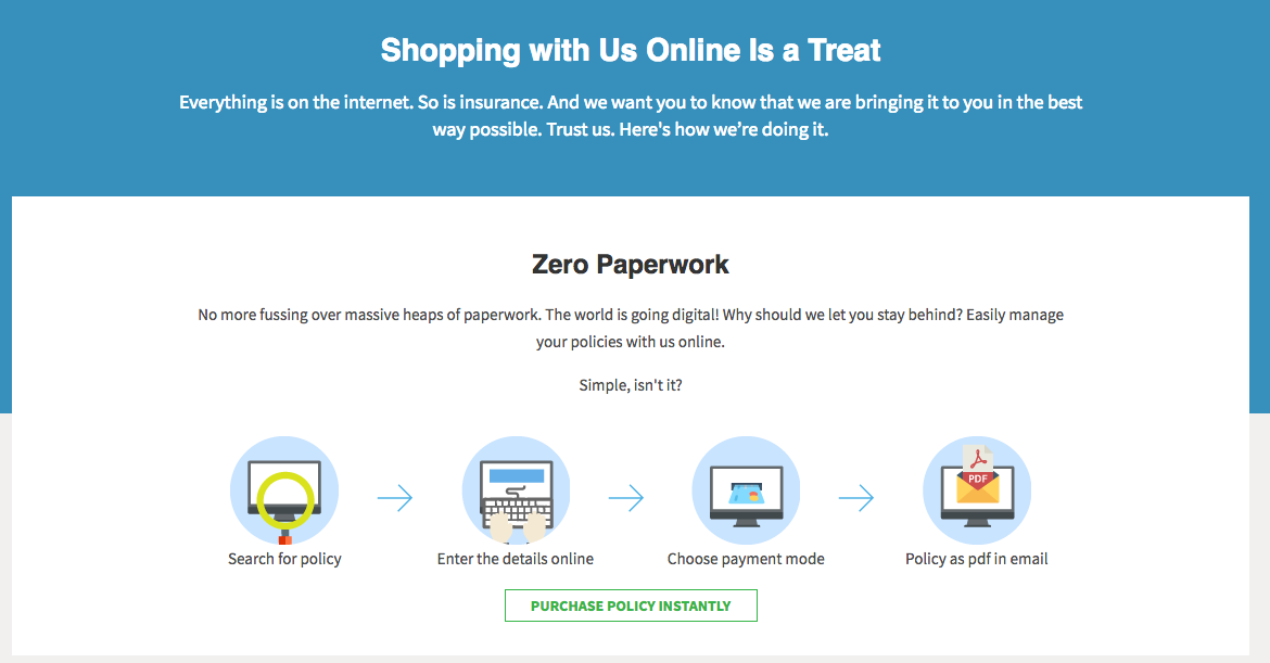 Shopping Insurance Online With Bharti Axa Is A Treat