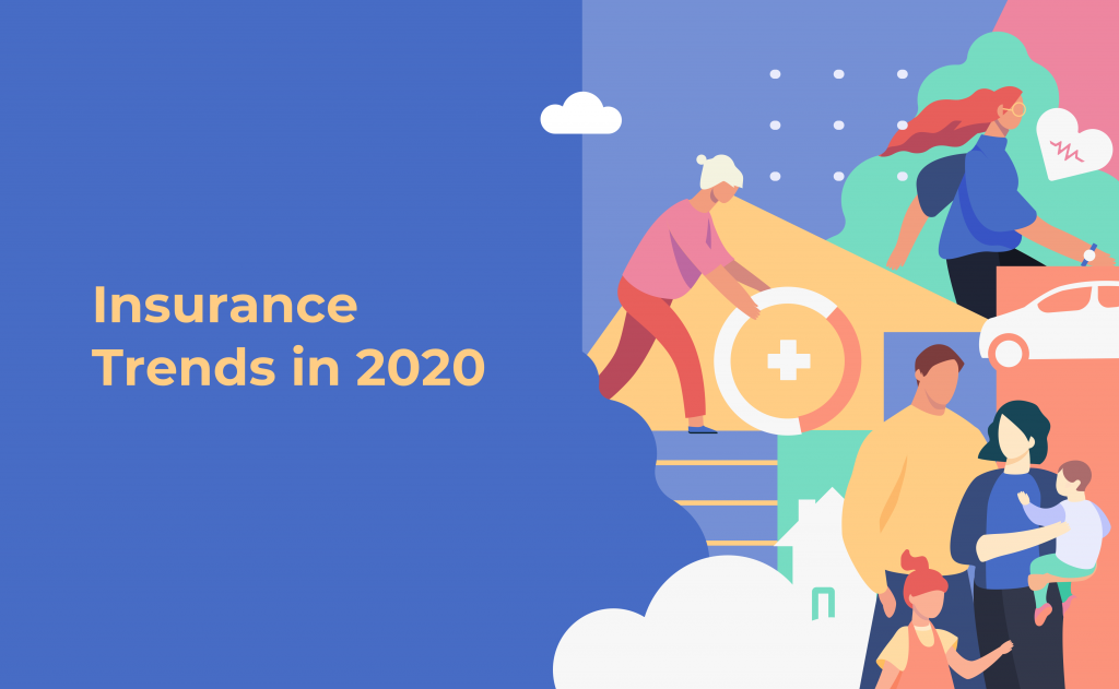Insurance Trends 2020